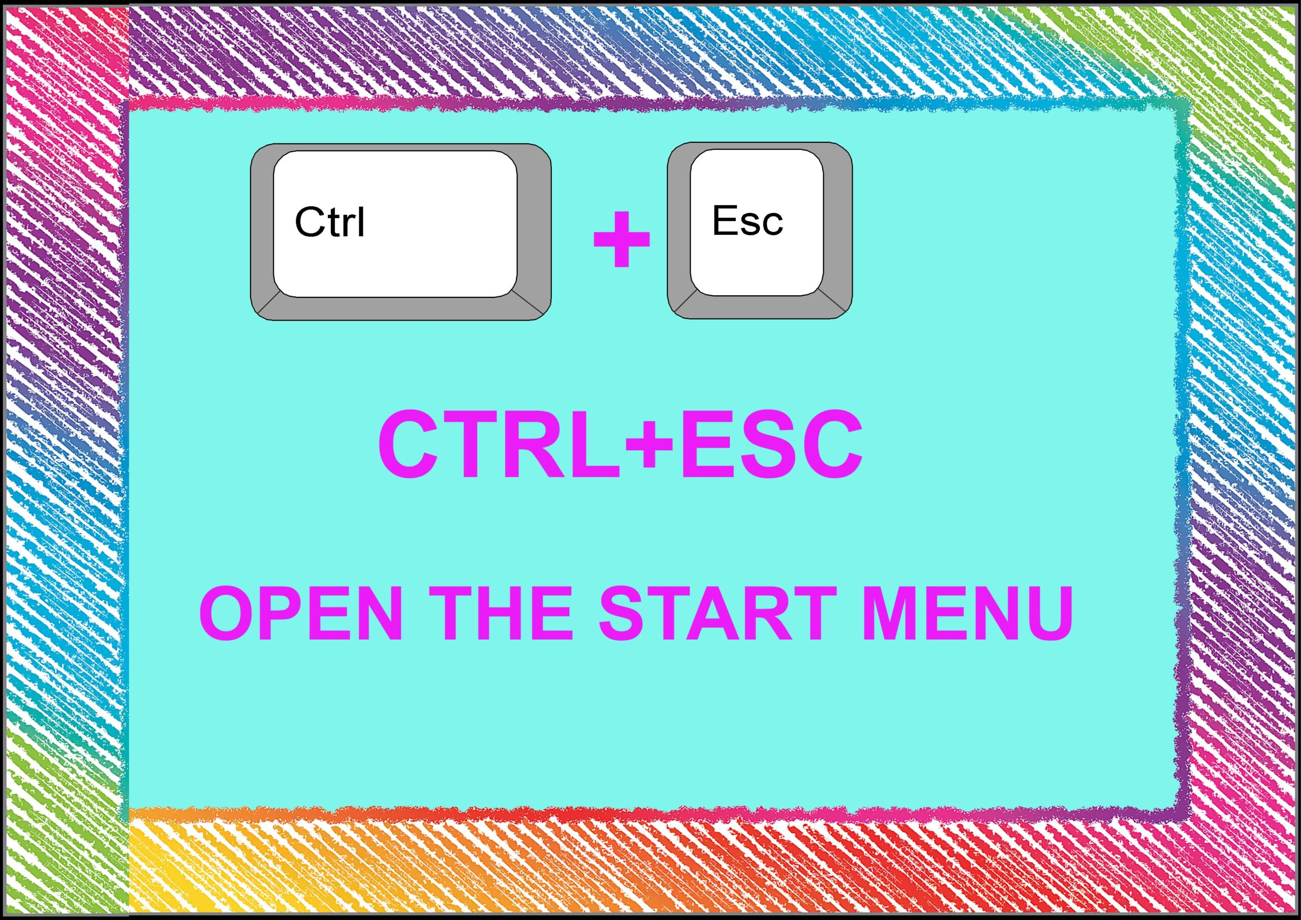 Ctrl+ Esc= Open Window Task Manger